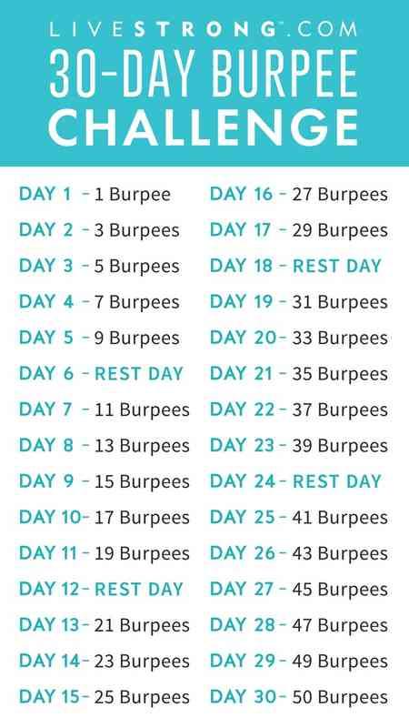 provocarea de 30 de zile de grăsime